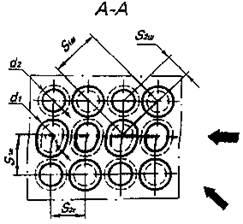 Трубчатые поперечно обтекаемые теплообменники замена теплообменника колонке
