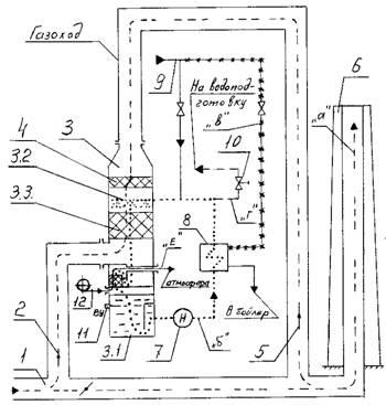 Схема установки утилизации