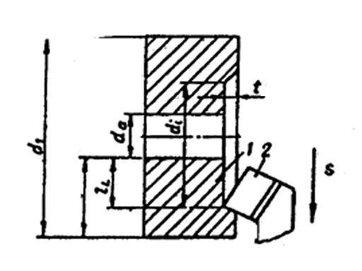 Схема обработки торцовым