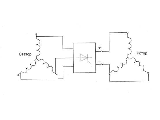 Схема переключения асинхронного двигателя в режим генератора.