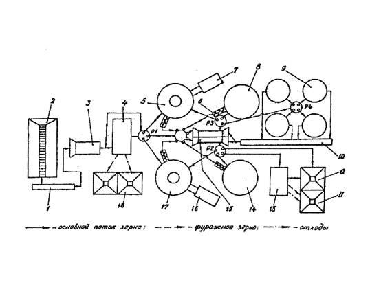 Технологическая схема пункта