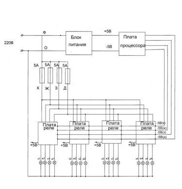 контроллера светофора КС-2