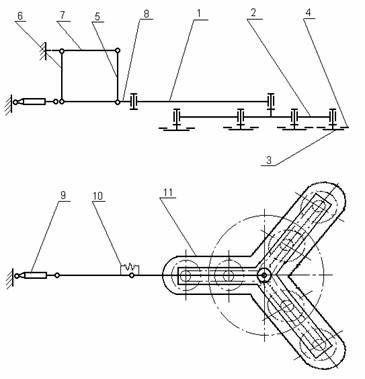 технологическая схема косилки