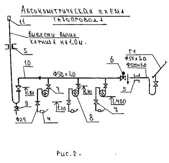 газового счётчика СГМН-1,