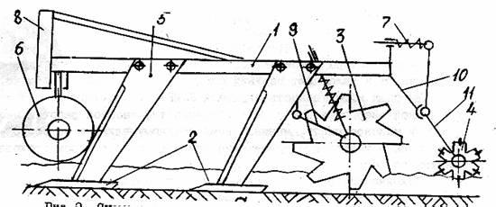 Рис. 2 Схема культиваторов