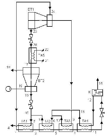 Рис. 1 Схема сжижения газа с