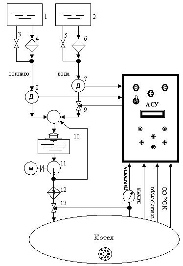 котельных агрегатов КВА 1