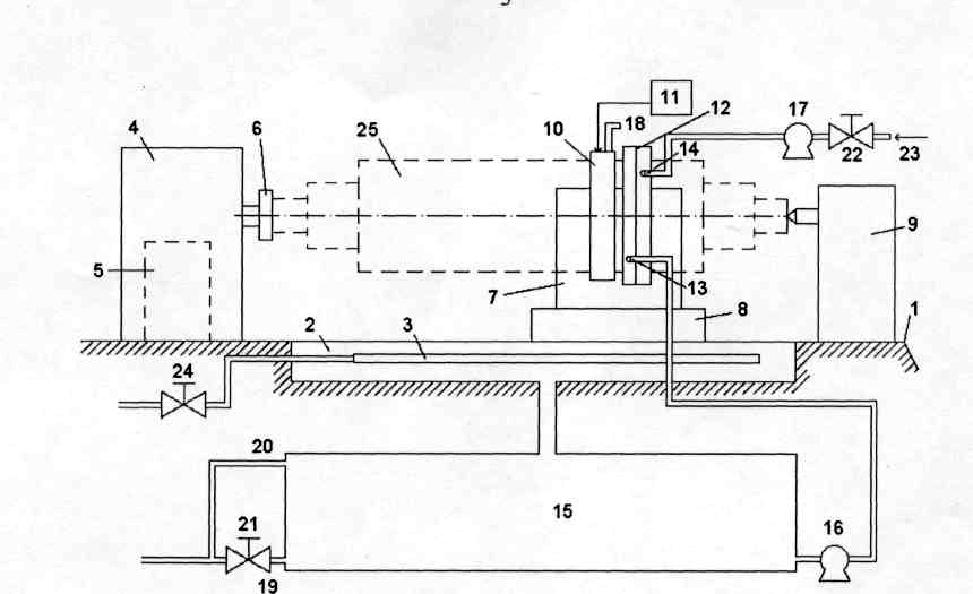 Схема индукционной установки: