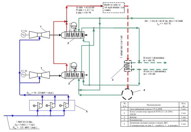 Принципиальна схема ГТ-ТЭС-16